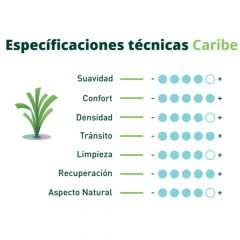 cesped-artificial-caribe-40-mm-1