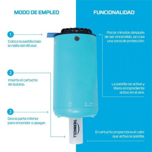 difusor-antimosquitos-exterior-thermacell-turquesa-20-m2-de-proteccion-2